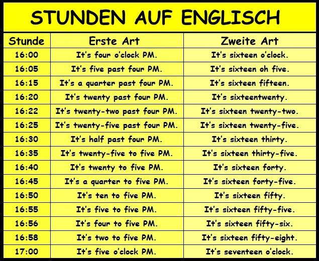 Stunden auf Englisch - Auf Englisch
